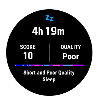 Overzicht Garmin aantal uren slaap op watch face.